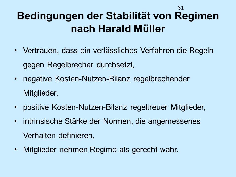 31 Bedingungen der Stabilität von Regimen nach Harald Müller Vertrauen, dass ein verlässliches Verfahren die Regeln gegen Regelbrecher durchsetzt, neg