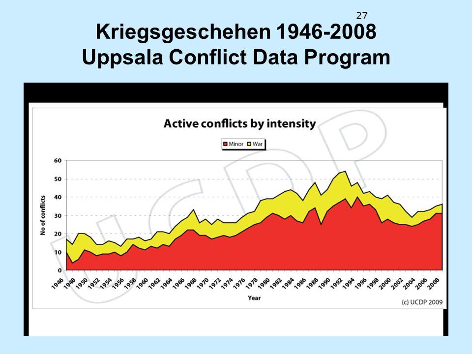 27 Kriegsgeschehen 1946-2008 Uppsala Conflict Data Program