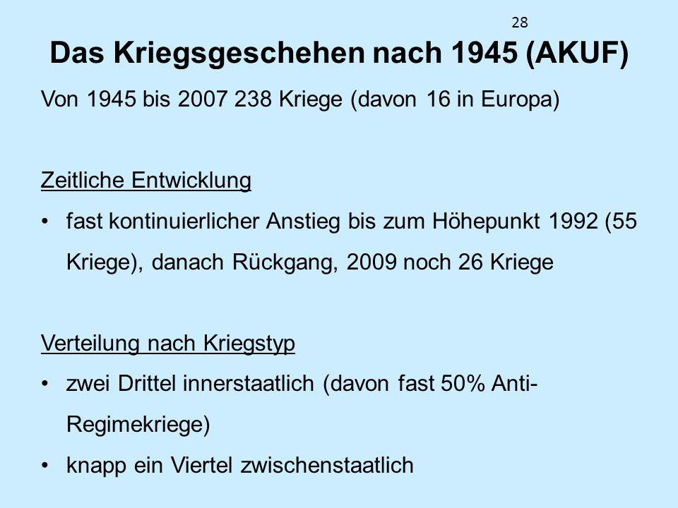 28 Das Kriegsgeschehen nach 1945 (AKUF) Von 1945 bis 2007 238 Kriege (davon 16 in Europa) Zeitliche Entwicklung fast kontinuierlicher Anstieg bis zum