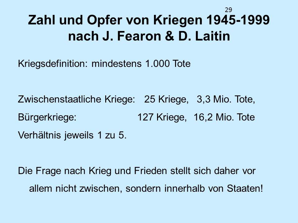29 Zahl und Opfer von Kriegen 1945-1999 nach J. Fearon & D. Laitin Kriegsdefinition: mindestens 1.000 Tote Zwischenstaatliche Kriege: 25 Kriege,3,3 Mi