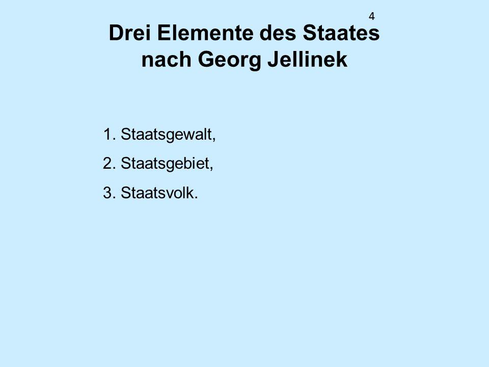 44 Drei Elemente des Staates nach Georg Jellinek 1. Staatsgewalt, 2. Staatsgebiet, 3. Staatsvolk.