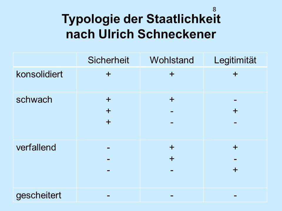 8 Typologie der Staatlichkeit nach Ulrich Schneckener SicherheitWohlstandLegitimität konsolidiert+++ schwach++++++ +--+-- -+--+- verfallend------ ++-+