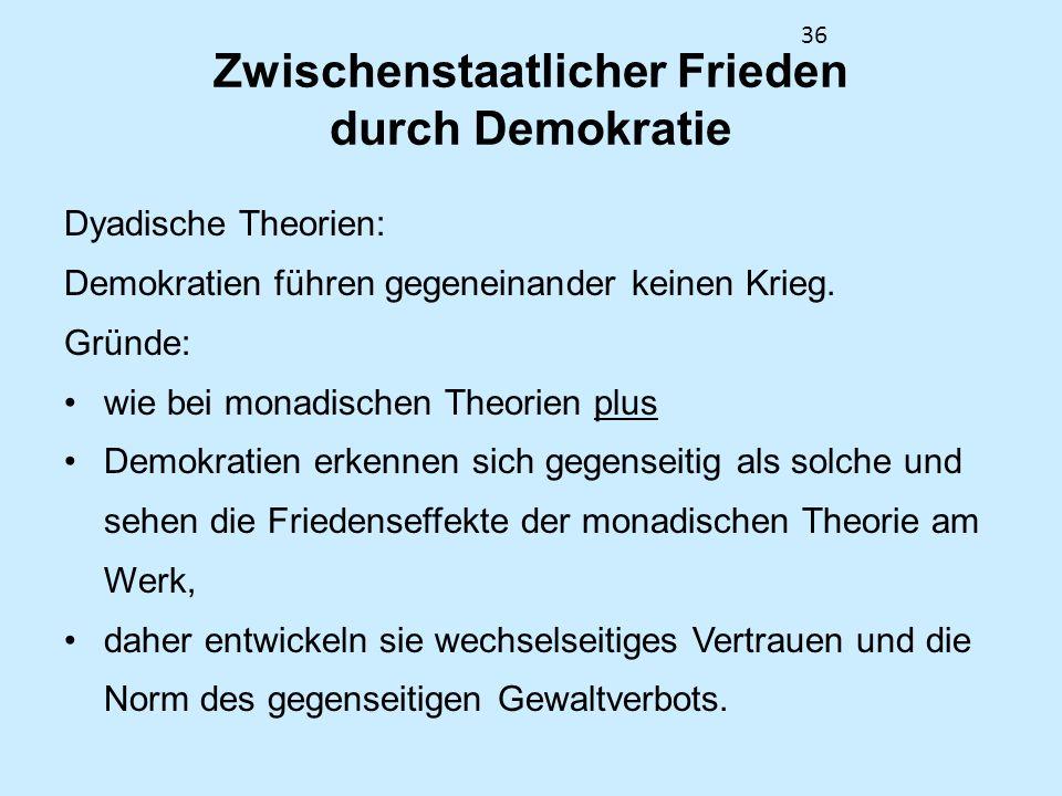 36 Zwischenstaatlicher Frieden durch Demokratie Dyadische Theorien: Demokratien führen gegeneinander keinen Krieg. Gründe: wie bei monadischen Theorie