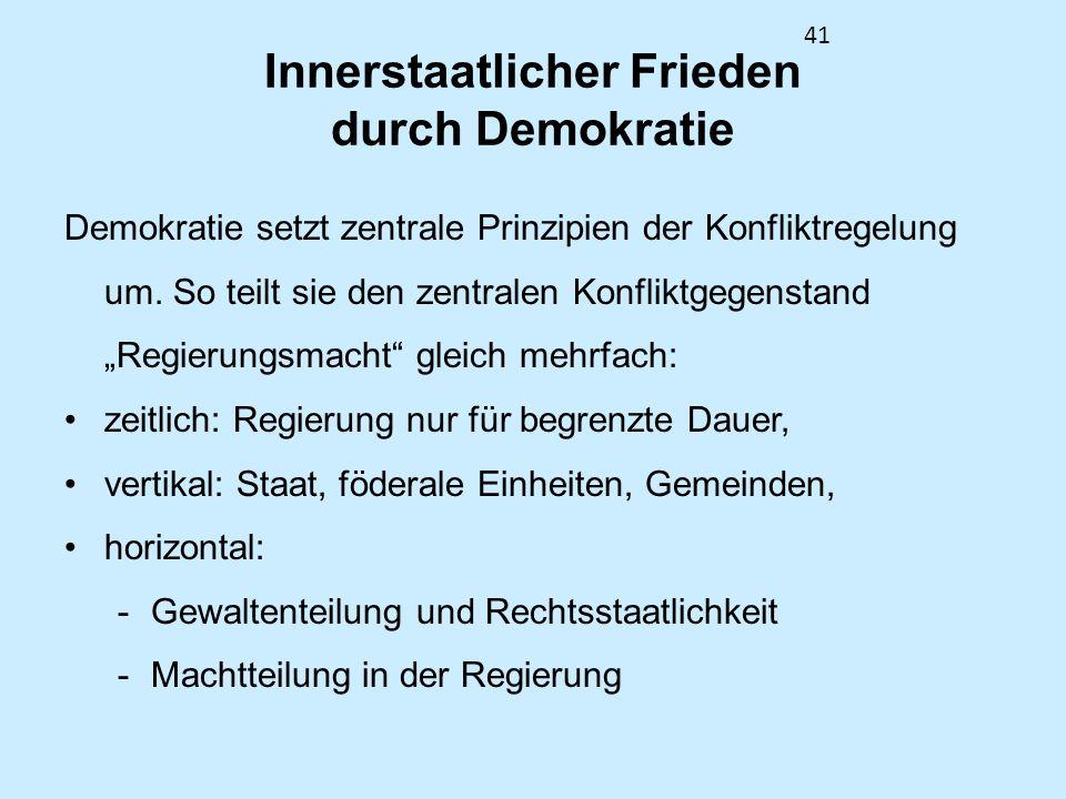 41 Innerstaatlicher Frieden durch Demokratie Demokratie setzt zentrale Prinzipien der Konfliktregelung um. So teilt sie den zentralen Konfliktgegensta