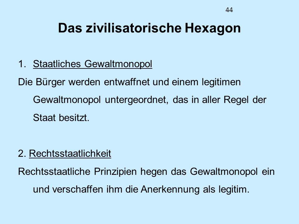 44 Das zivilisatorische Hexagon 1.Staatliches Gewaltmonopol Die Bürger werden entwaffnet und einem legitimen Gewaltmonopol untergeordnet, das in aller