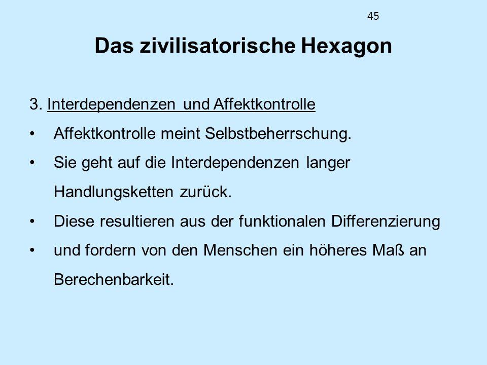 45 Das zivilisatorische Hexagon 3. Interdependenzen und Affektkontrolle Affektkontrolle meint Selbstbeherrschung. Sie geht auf die Interdependenzen la