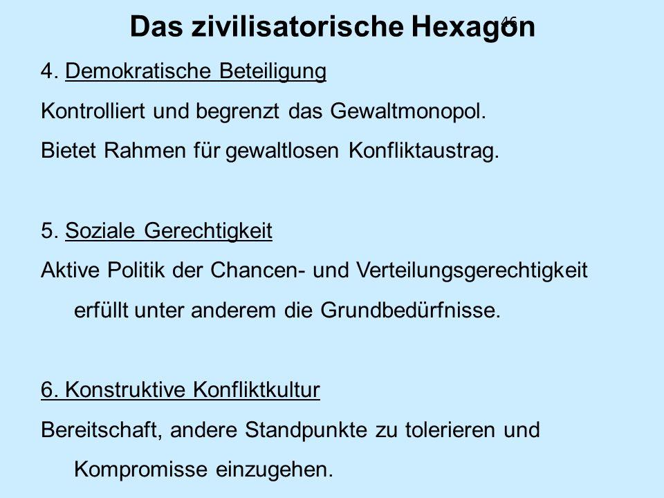 46 Das zivilisatorische Hexagon 4. Demokratische Beteiligung Kontrolliert und begrenzt das Gewaltmonopol. Bietet Rahmen für gewaltlosen Konfliktaustra