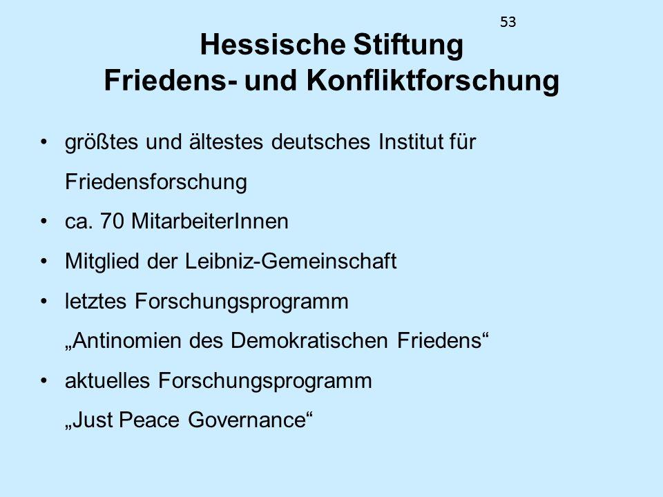 53 Hessische Stiftung Friedens- und Konfliktforschung größtes und ältestes deutsches Institut für Friedensforschung ca. 70 MitarbeiterInnen Mitglied d