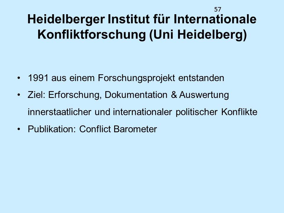57 Heidelberger Institut für Internationale Konfliktforschung (Uni Heidelberg) 1991 aus einem Forschungsprojekt entstanden Ziel: Erforschung, Dokument