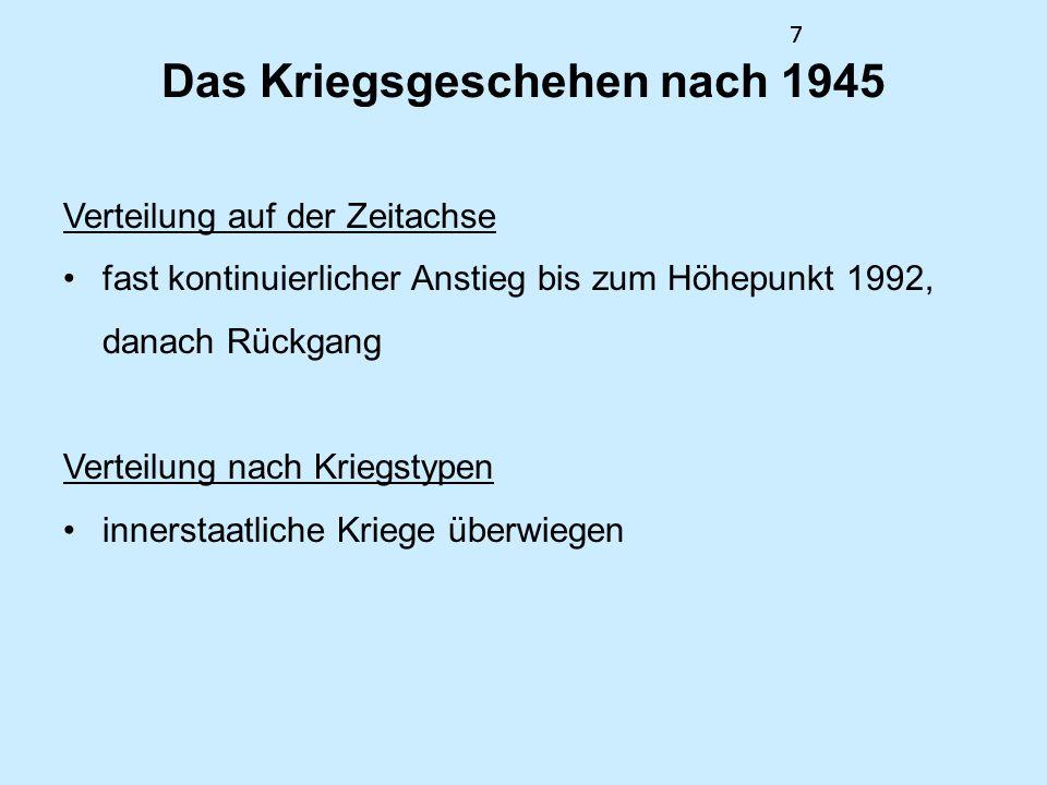 77 Das Kriegsgeschehen nach 1945 Verteilung auf der Zeitachse fast kontinuierlicher Anstieg bis zum Höhepunkt 1992, danach Rückgang Verteilung nach Kr