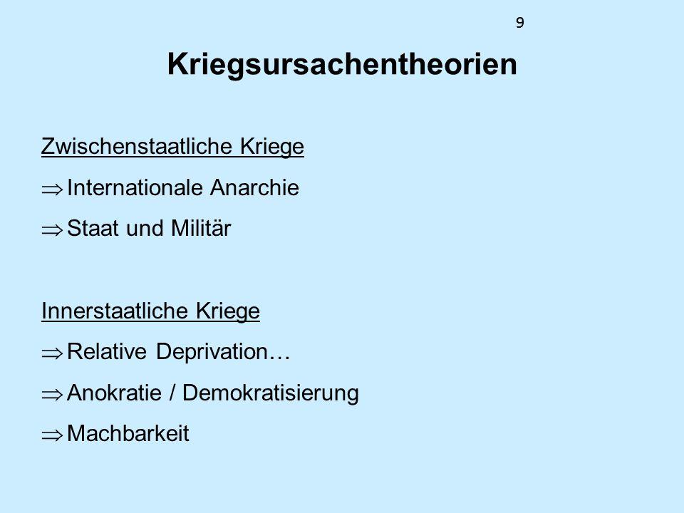 50 Entwicklungen der Friedens- und Konfliktforschung in Deutschland Emanzipation von der Friedensbewegung Professionalisierung Etablierung als Studienfach Expansion der Forschungseinrichtungen mehr Anerkennung von Politikern