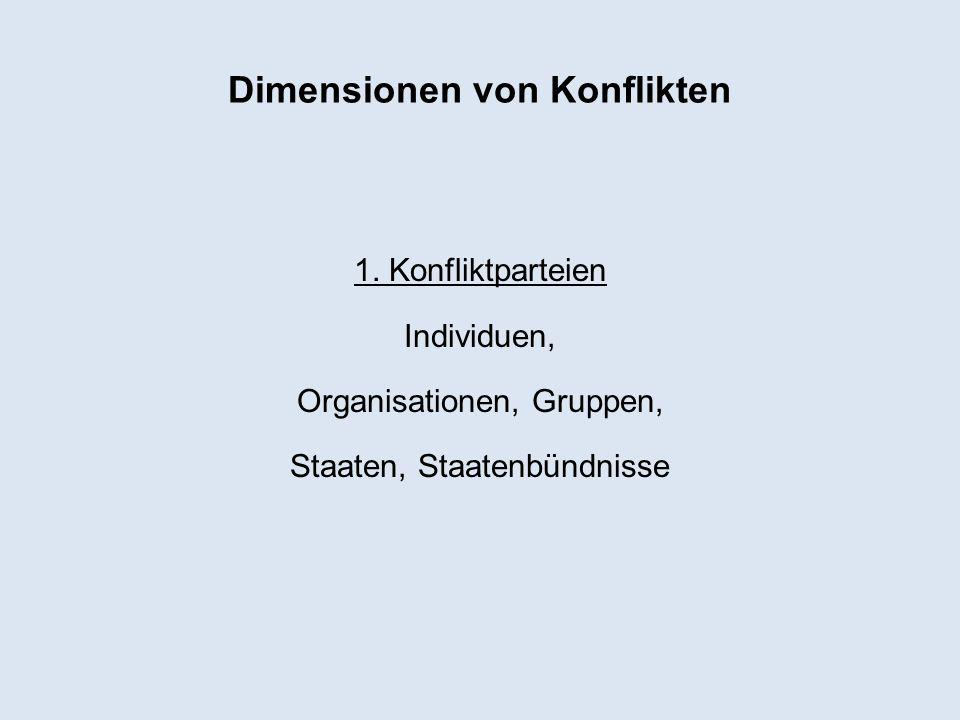 Dimensionen von Konflikten 1. Konfliktparteien Individuen, Organisationen, Gruppen, Staaten, Staatenbündnisse