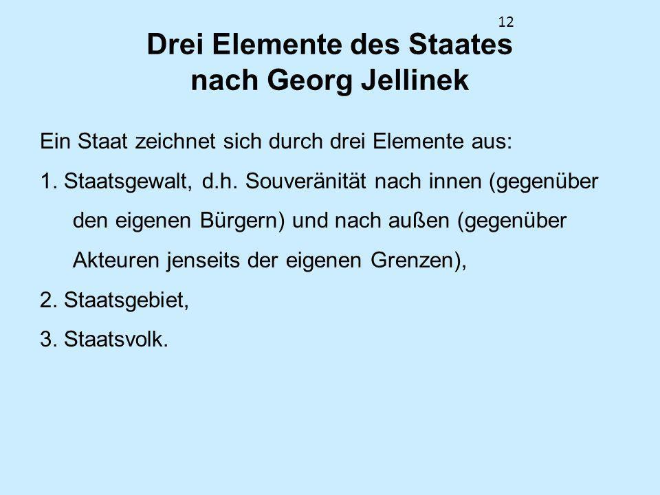 12 Drei Elemente des Staates nach Georg Jellinek Ein Staat zeichnet sich durch drei Elemente aus: 1. Staatsgewalt, d.h. Souveränität nach innen (gegen