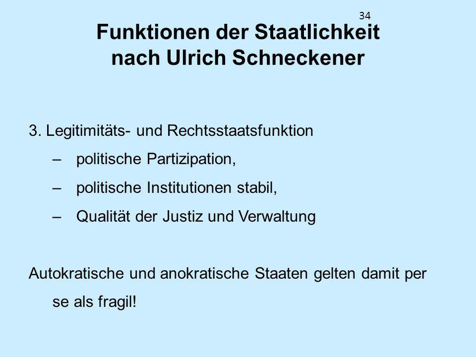 34 Funktionen der Staatlichkeit nach Ulrich Schneckener 3. Legitimitäts- und Rechtsstaatsfunktion –politische Partizipation, –politische Institutionen