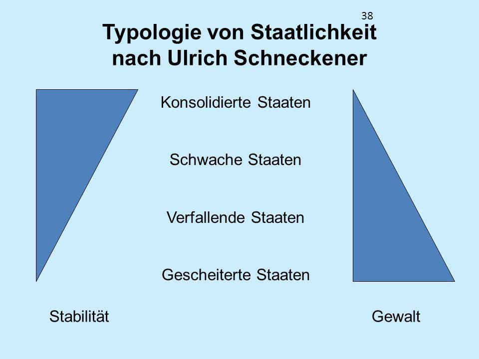38 Typologie von Staatlichkeit nach Ulrich Schneckener Konsolidierte Staaten Schwache Staaten Verfallende Staaten Gescheiterte Staaten StabilitätGewal