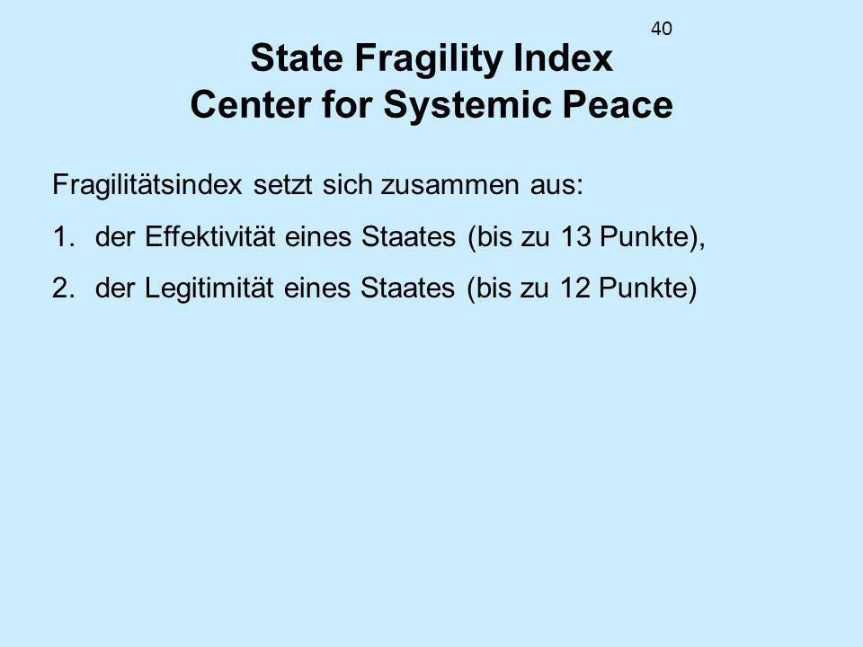 40 State Fragility Index Center for Systemic Peace Fragilitätsindex setzt sich zusammen aus: 1.der Effektivität eines Staates (bis zu 13 Punkte), 2.de