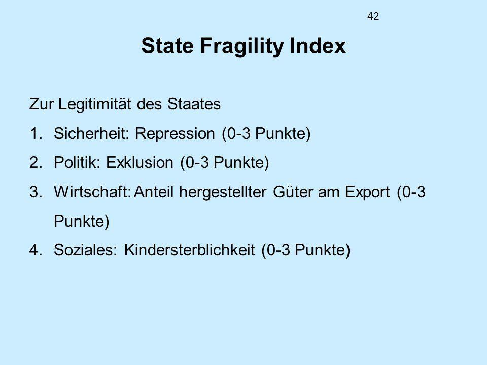 42 State Fragility Index Zur Legitimität des Staates 1.Sicherheit: Repression (0-3 Punkte) 2.Politik: Exklusion (0-3 Punkte) 3.Wirtschaft: Anteil herg