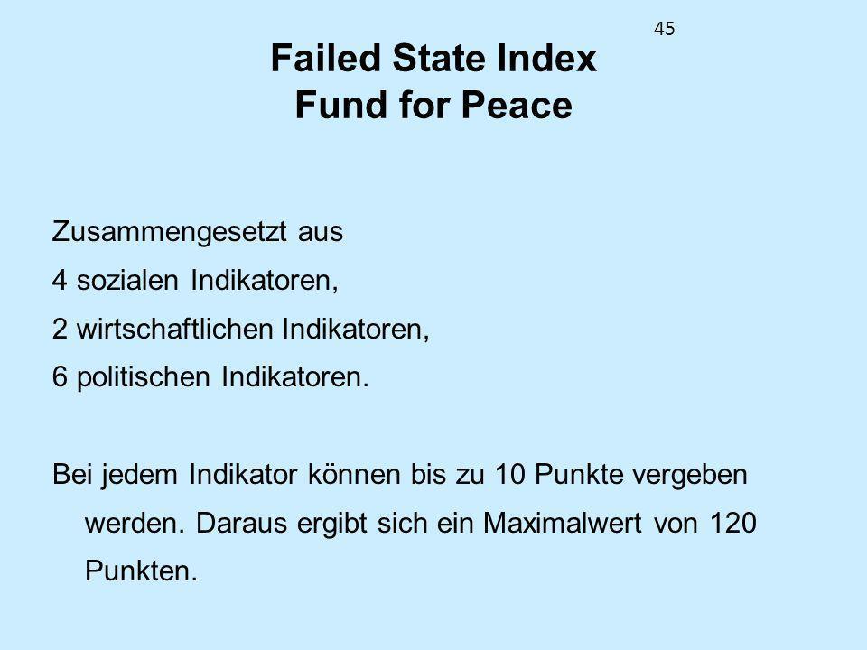 45 Failed State Index Fund for Peace Zusammengesetzt aus 4 sozialen Indikatoren, 2 wirtschaftlichen Indikatoren, 6 politischen Indikatoren. Bei jedem