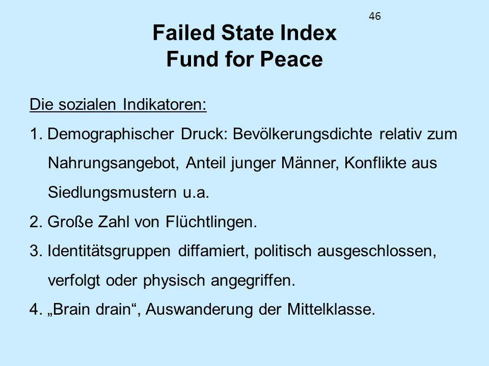 46 Failed State Index Fund for Peace Die sozialen Indikatoren: 1. Demographischer Druck: Bevölkerungsdichte relativ zum Nahrungsangebot, Anteil junger