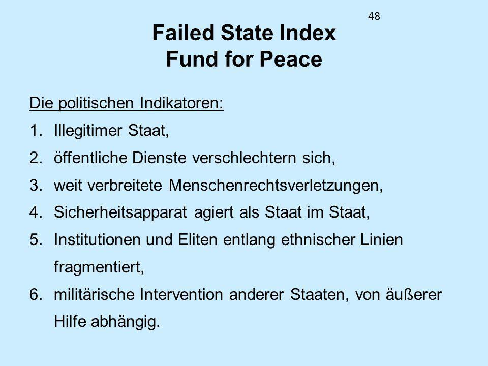48 Failed State Index Fund for Peace Die politischen Indikatoren: 1.Illegitimer Staat, 2.öffentliche Dienste verschlechtern sich, 3.weit verbreitete M