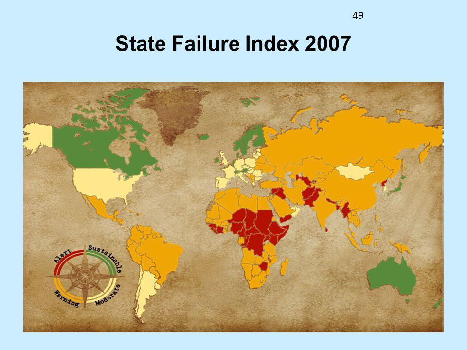 49 State Failure Index 2007