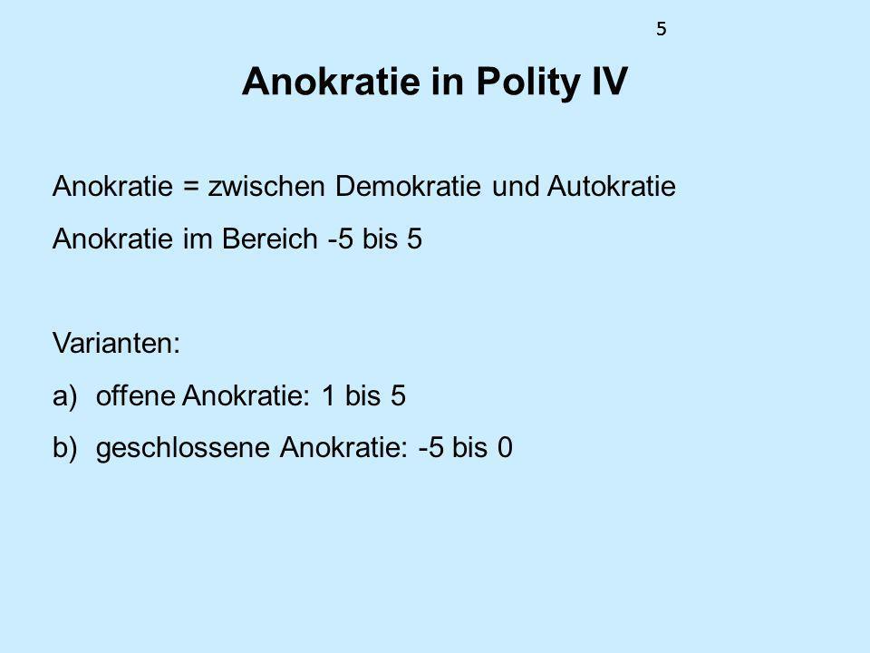 555 Anokratie in Polity IV Anokratie = zwischen Demokratie und Autokratie Anokratie im Bereich -5 bis 5 Varianten: a)offene Anokratie: 1 bis 5 b)gesch