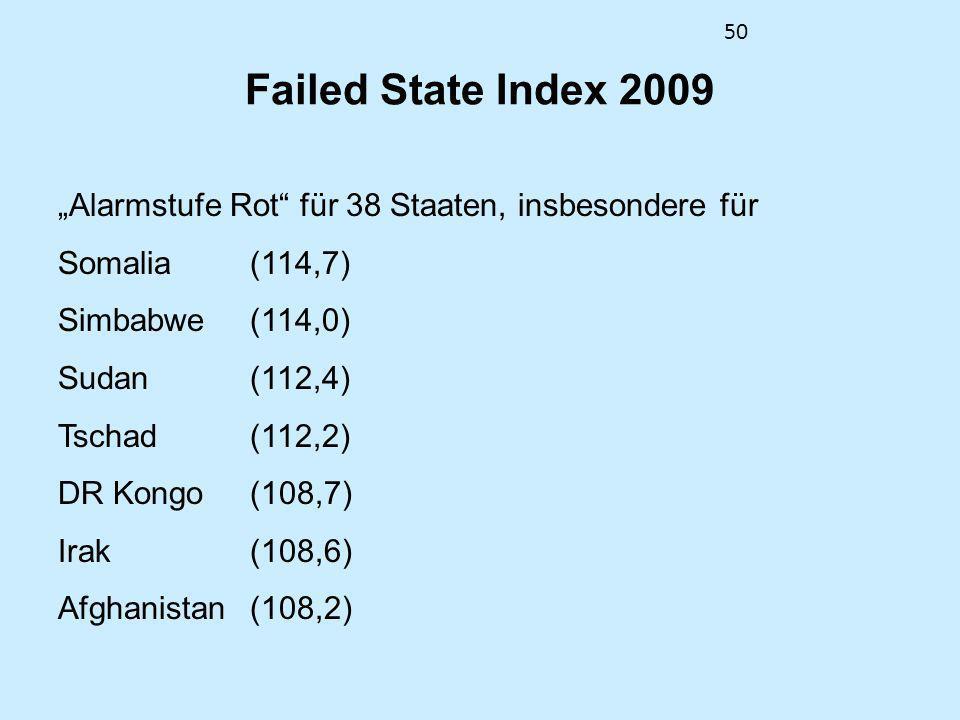 50 Failed State Index 2009 Alarmstufe Rot für 38 Staaten, insbesondere für Somalia (114,7) Simbabwe (114,0) Sudan(112,4) Tschad(112,2) DR Kongo(108,7)