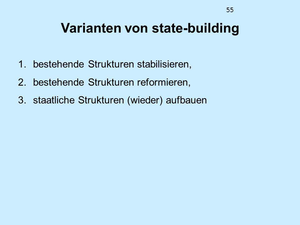 55 Varianten von state-building 1.bestehende Strukturen stabilisieren, 2.bestehende Strukturen reformieren, 3.staatliche Strukturen (wieder) aufbauen