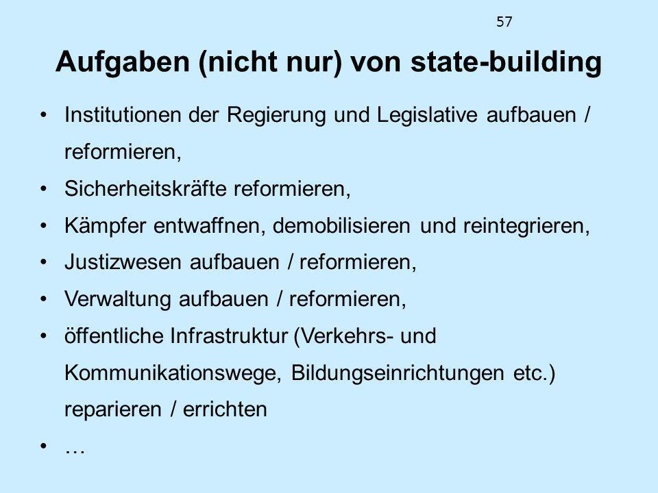 57 Aufgaben (nicht nur) von state-building Institutionen der Regierung und Legislative aufbauen / reformieren, Sicherheitskräfte reformieren, Kämpfer