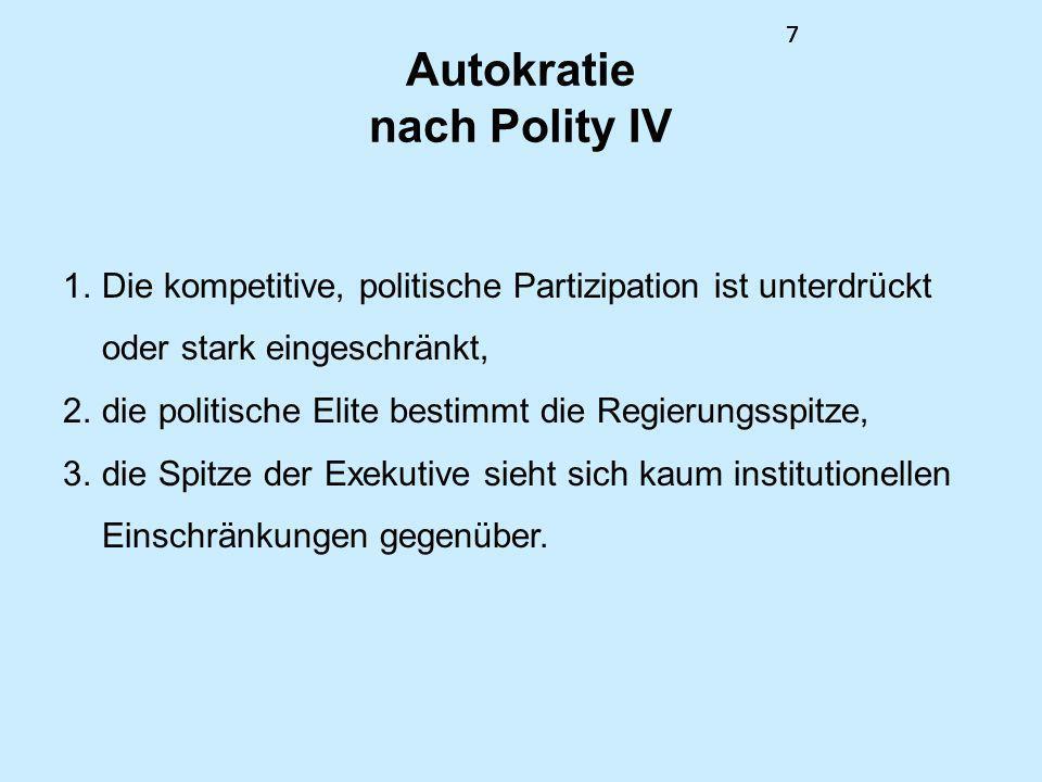 77 Autokratie nach Polity IV 1.Die kompetitive, politische Partizipation ist unterdrückt oder stark eingeschränkt, 2.die politische Elite bestimmt die