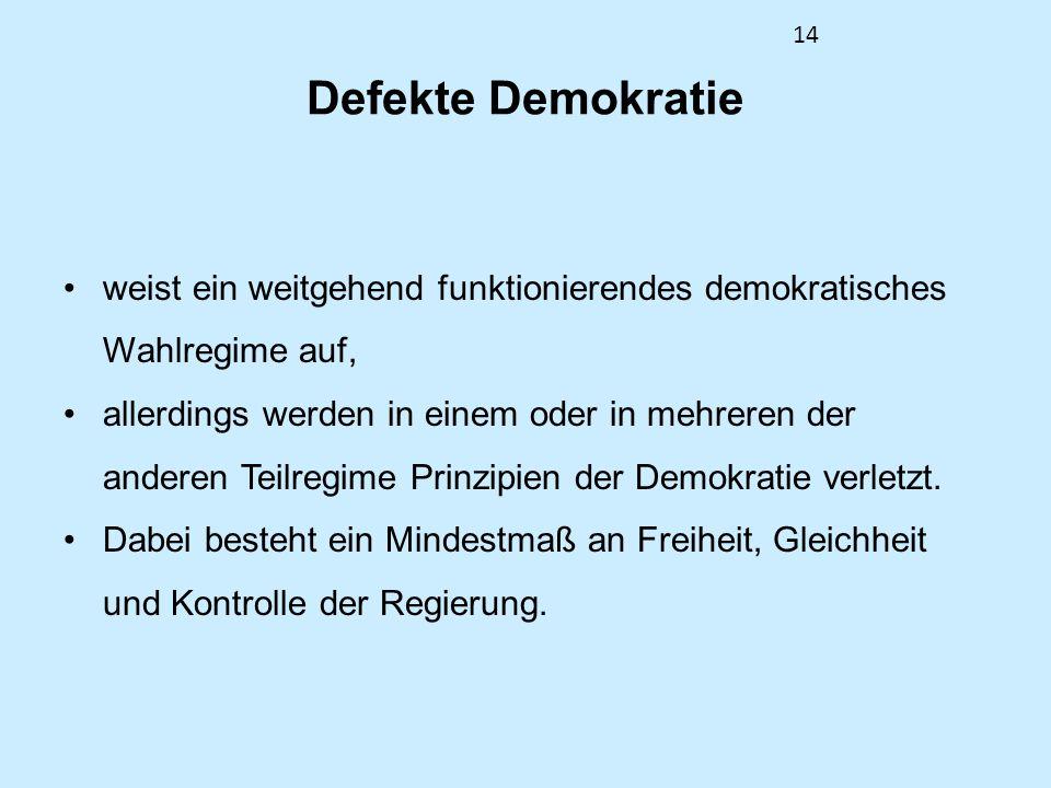 14 Defekte Demokratie weist ein weitgehend funktionierendes demokratisches Wahlregime auf, allerdings werden in einem oder in mehreren der anderen Tei