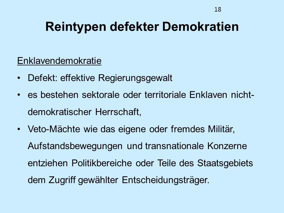 18 Reintypen defekter Demokratien Enklavendemokratie Defekt: effektive Regierungsgewalt es bestehen sektorale oder territoriale Enklaven nicht- demokr