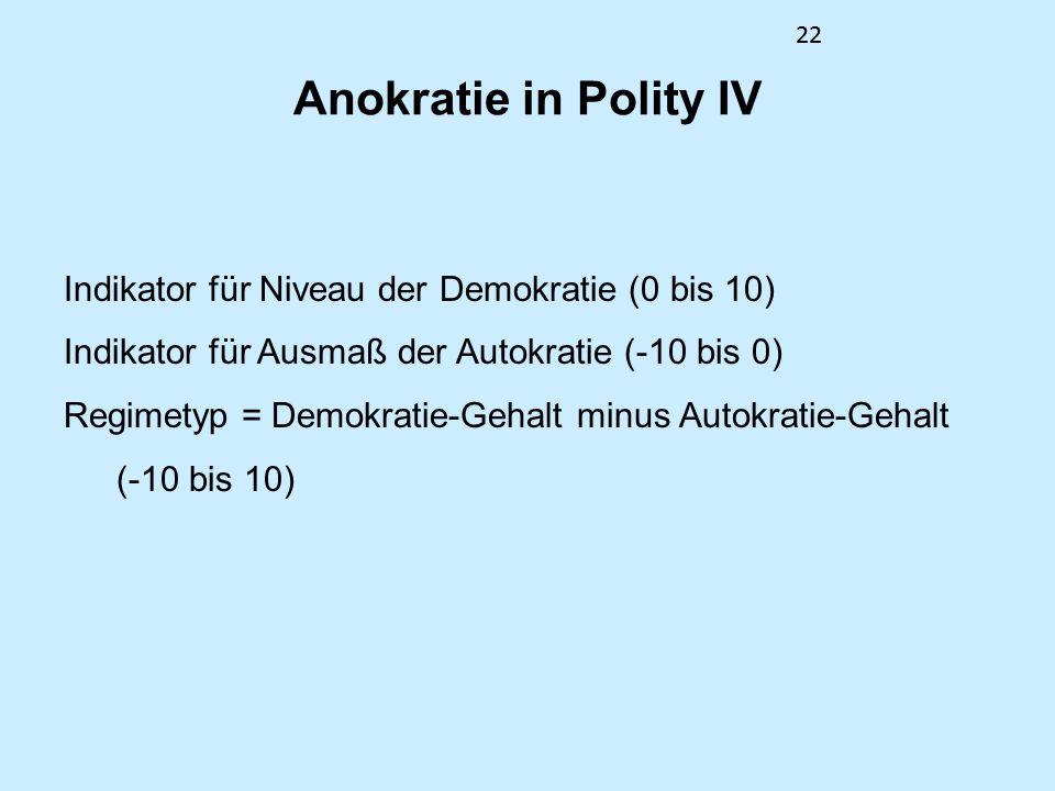 22 Anokratie in Polity IV Indikator für Niveau der Demokratie (0 bis 10) Indikator für Ausmaß der Autokratie (-10 bis 0) Regimetyp = Demokratie-Gehalt minus Autokratie-Gehalt (-10 bis 10)