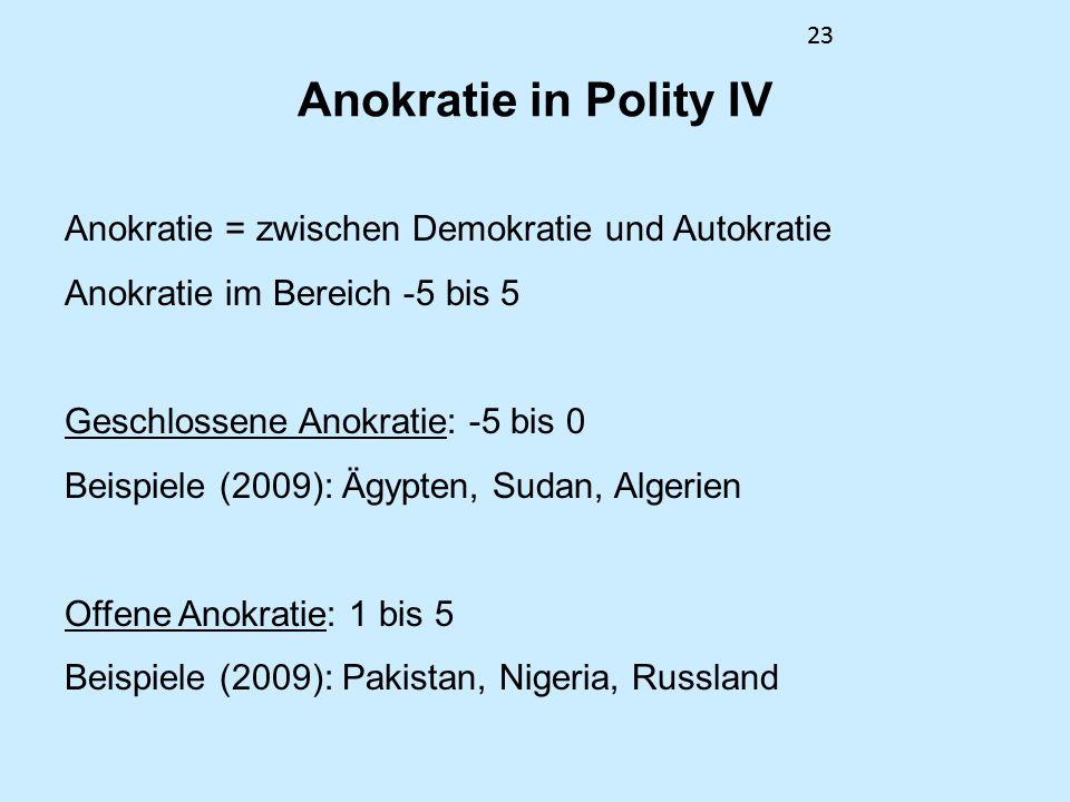 23 Anokratie in Polity IV Anokratie = zwischen Demokratie und Autokratie Anokratie im Bereich -5 bis 5 Geschlossene Anokratie: -5 bis 0 Beispiele (2009): Ägypten, Sudan, Algerien Offene Anokratie: 1 bis 5 Beispiele (2009): Pakistan, Nigeria, Russland