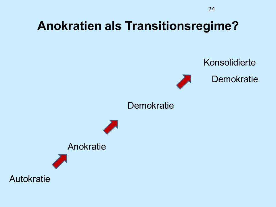 24 Anokratien als Transitionsregime? Demokratie 24 Anokratie Autokratie Konsolidierte Demokratie