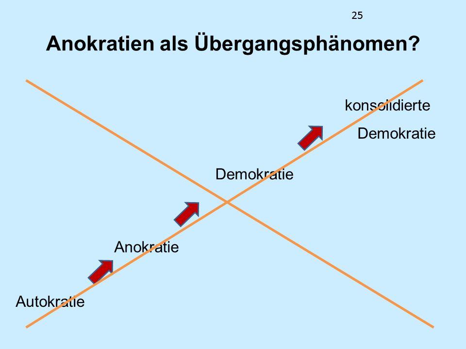25 Anokratien als Übergangsphänomen? Demokratie 25 Anokratie Autokratie konsolidierte Demokratie