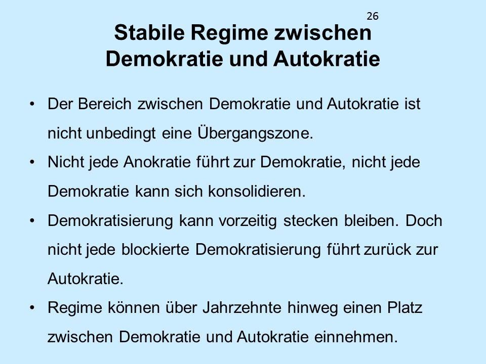 26 Stabile Regime zwischen Demokratie und Autokratie Der Bereich zwischen Demokratie und Autokratie ist nicht unbedingt eine Übergangszone. Nicht jede