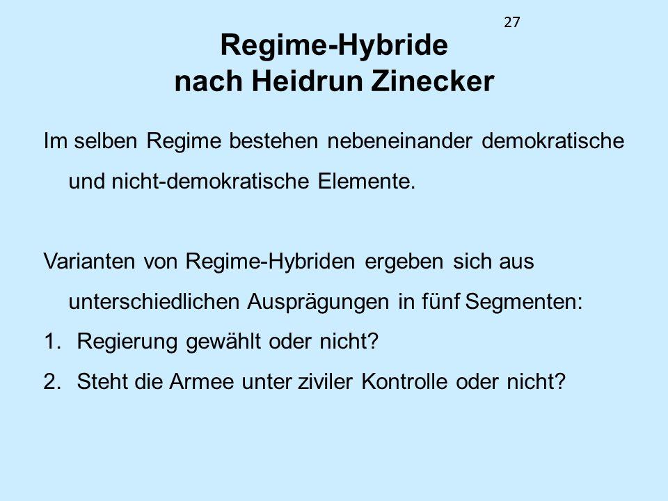 27 Regime-Hybride nach Heidrun Zinecker Im selben Regime bestehen nebeneinander demokratische und nicht-demokratische Elemente. Varianten von Regime-H