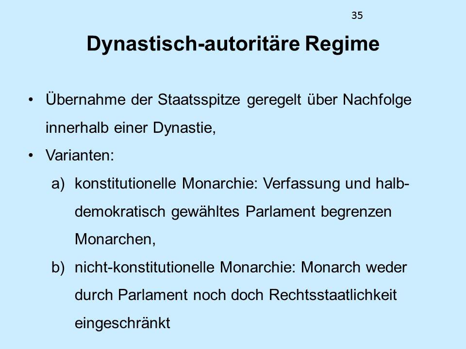 35 Dynastisch-autoritäre Regime Übernahme der Staatsspitze geregelt über Nachfolge innerhalb einer Dynastie, Varianten: a)konstitutionelle Monarchie: