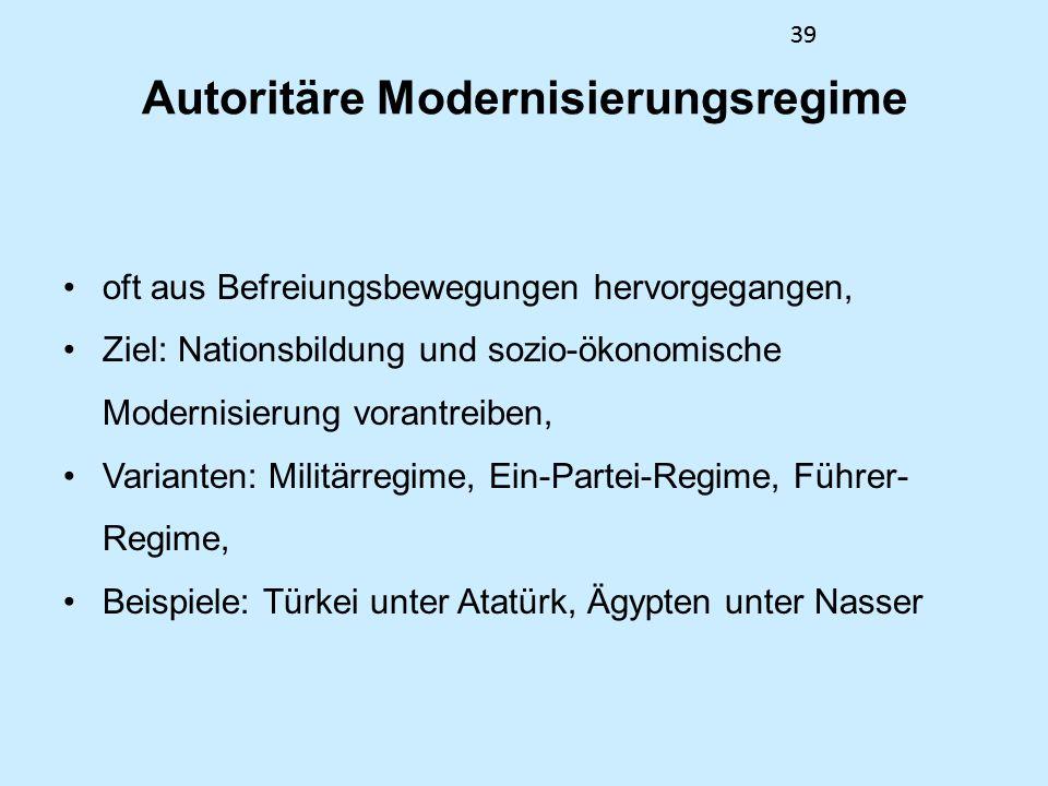 39 Autoritäre Modernisierungsregime oft aus Befreiungsbewegungen hervorgegangen, Ziel: Nationsbildung und sozio-ökonomische Modernisierung vorantreiben, Varianten: Militärregime, Ein-Partei-Regime, Führer- Regime, Beispiele: Türkei unter Atatürk, Ägypten unter Nasser 39