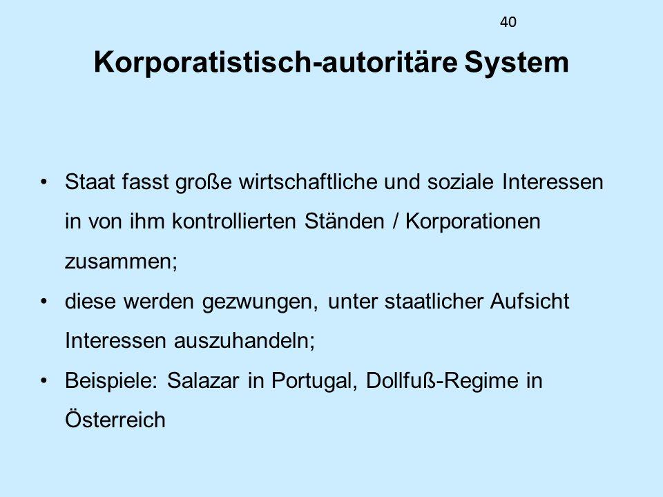 40 Korporatistisch-autoritäre System Staat fasst große wirtschaftliche und soziale Interessen in von ihm kontrollierten Ständen / Korporationen zusammen; diese werden gezwungen, unter staatlicher Aufsicht Interessen auszuhandeln; Beispiele: Salazar in Portugal, Dollfuß-Regime in Österreich 40