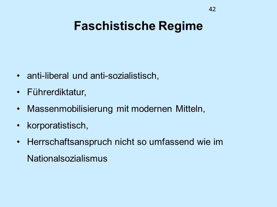 42 Faschistische Regime anti-liberal und anti-sozialistisch, Führerdiktatur, Massenmobilisierung mit modernen Mitteln, korporatistisch, Herrschaftsans