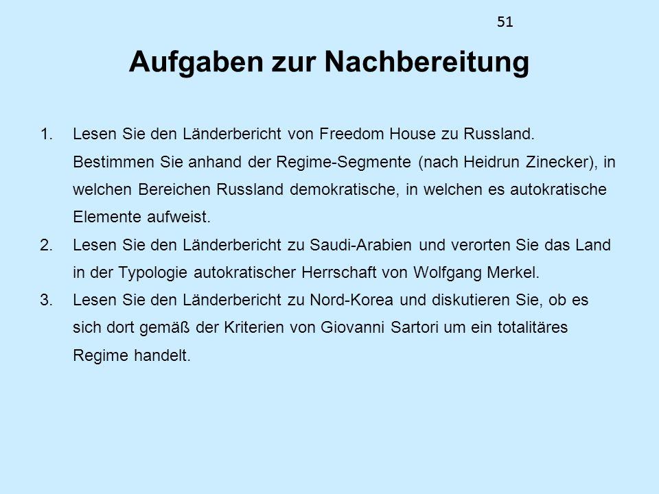51 Aufgaben zur Nachbereitung 1.Lesen Sie den Länderbericht von Freedom House zu Russland. Bestimmen Sie anhand der Regime-Segmente (nach Heidrun Zine