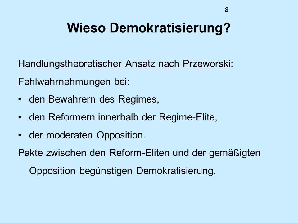 8 Wieso Demokratisierung? Handlungstheoretischer Ansatz nach Przeworski: Fehlwahrnehmungen bei: den Bewahrern des Regimes, den Reformern innerhalb der