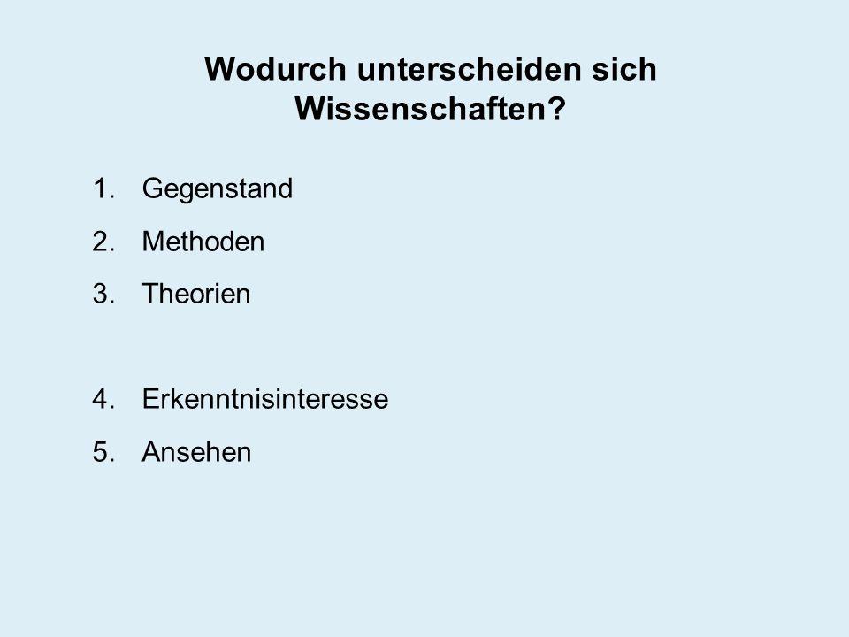 Wodurch unterscheiden sich Wissenschaften? 1.Gegenstand 2.Methoden 3.Theorien 4. Erkenntnisinteresse 5. Ansehen