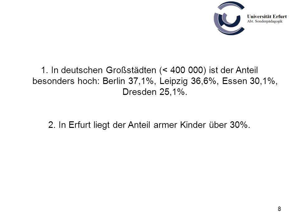 8 1. In deutschen Großstädten (< 400 000) ist der Anteil besonders hoch: Berlin 37,1%, Leipzig 36,6%, Essen 30,1%, Dresden 25,1%. 2. In Erfurt liegt d