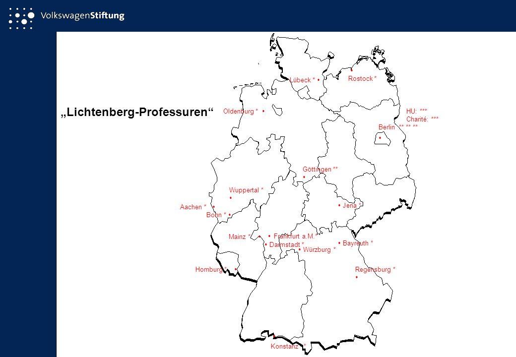 Lichtenberg-Professuren Lübeck * Göttingen ** HU: *** Charité: *** Berlin ** ** ** Würzburg * Aachen * Jena * Konstanz * Regensburg * Bayreuth * Rostock * Oldenburg * Mainz * Frankfurt a.M.* Bonn * Darmstadt * Wuppertal * Homburg *