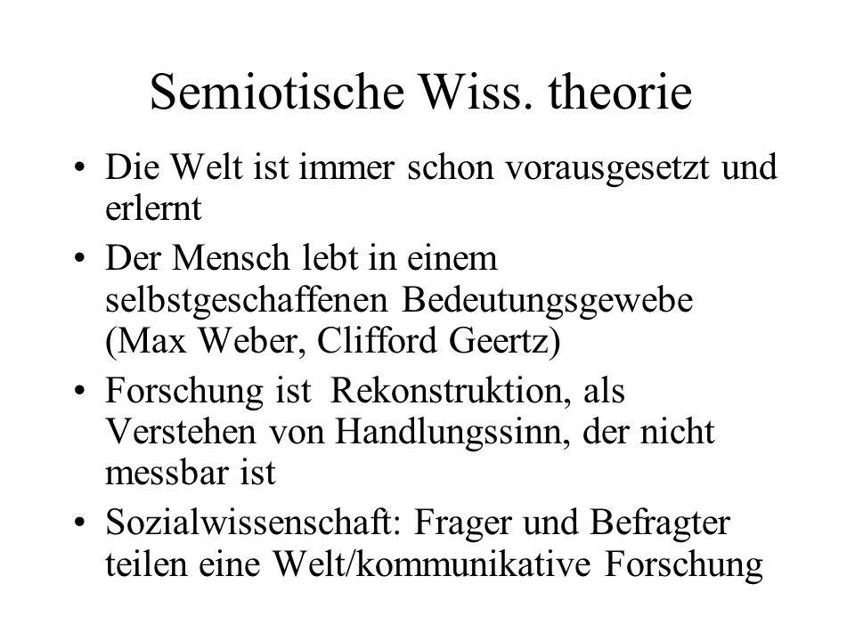 Semiotische Wiss.