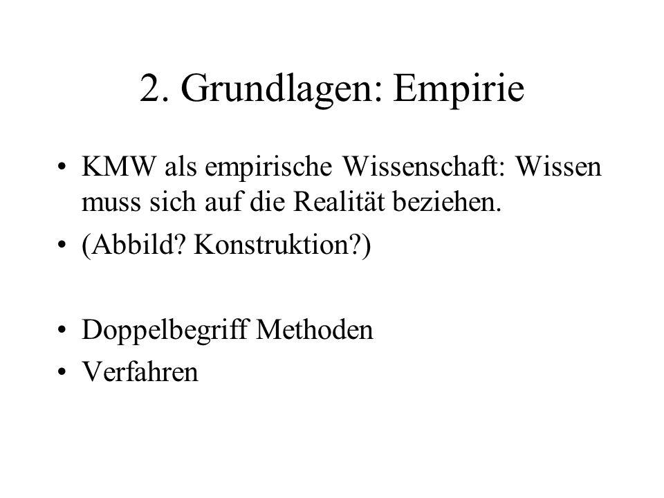 2.Grundlagen: Empirie KMW als empirische Wissenschaft: Wissen muss sich auf die Realität beziehen.