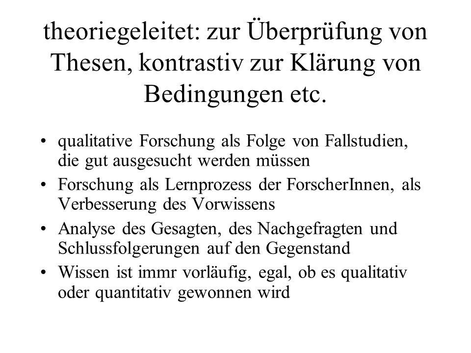 theoriegeleitet: zur Überprüfung von Thesen, kontrastiv zur Klärung von Bedingungen etc.